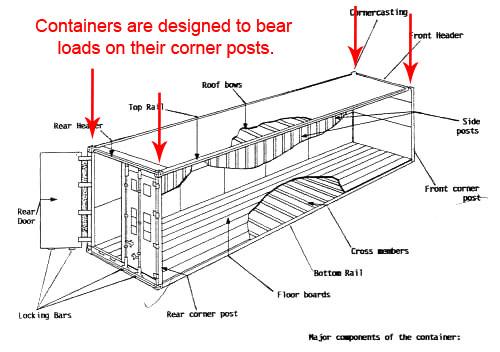 Containers 40 achetez votre container ici le meilleur for Plan conteneur